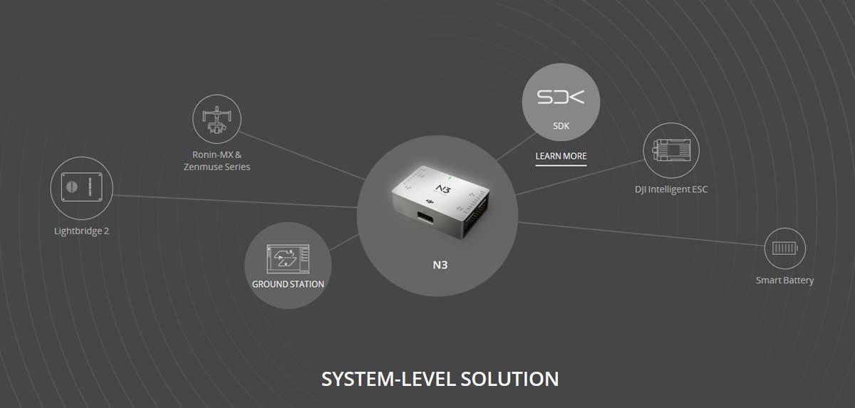 سازگاری N3 با انواع SKD ها