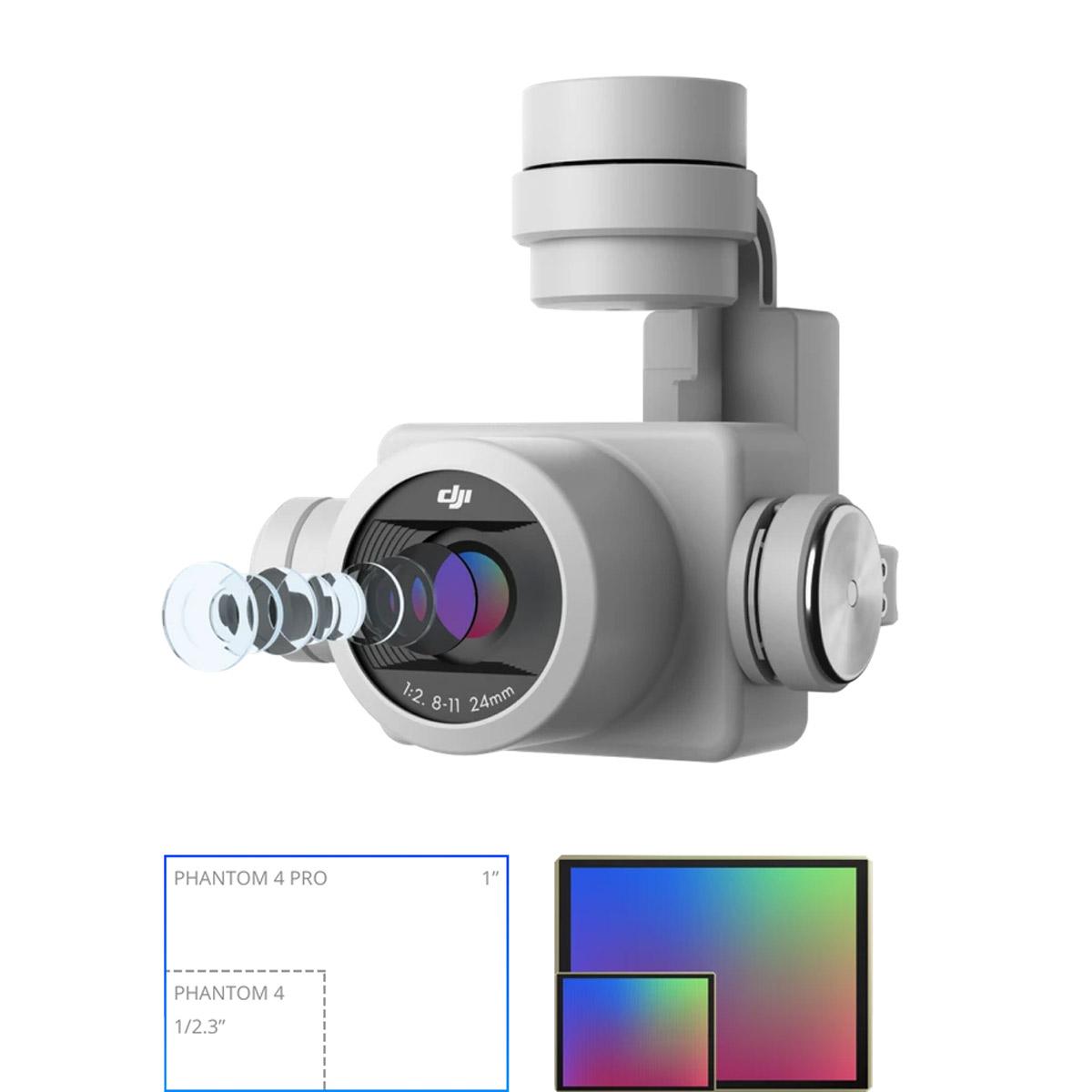 دوربین 20 مگاپیکسلی